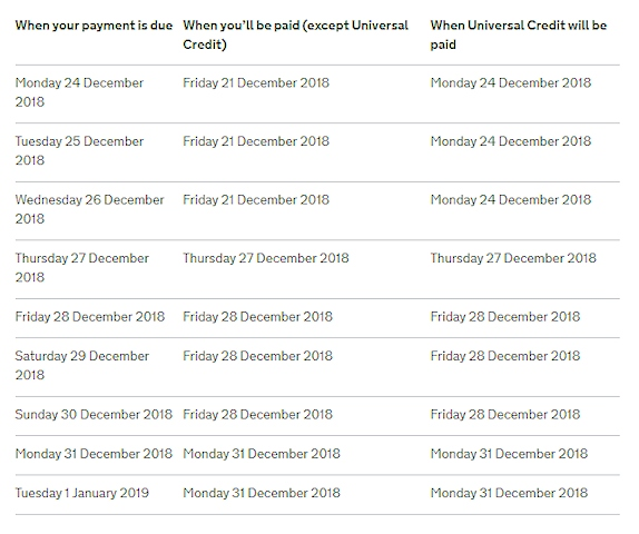 Plan ahead - holiday period Universal Credit payments set to be made early