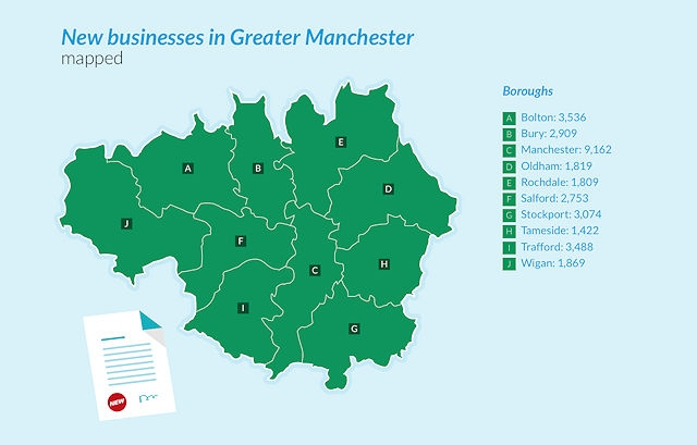 Inform Direct Infographic - Company formations in Greater Manchester 2018