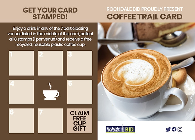 Coffee trail card