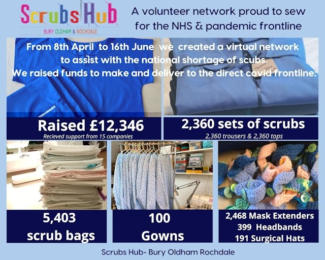 Scrubs Hub has supplied a variety of sewn items - from gowns to surgical hats - to eight hospitals in Greater Manchester